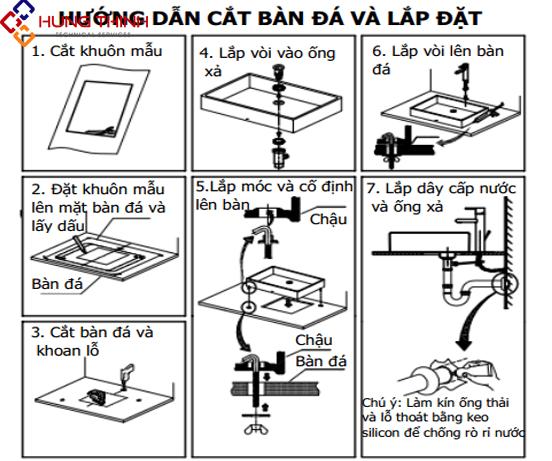 huong-dan-lap-dat-lavabo