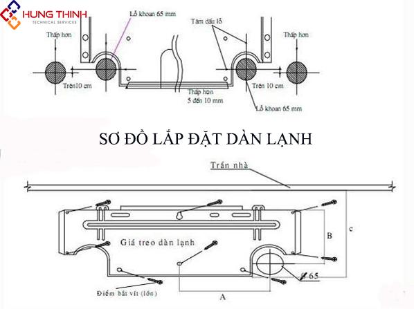 so-do-lap-dat-dan-lanh-dieu-hoa